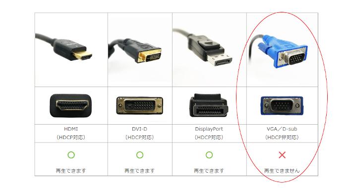 huluで使用不可能なケーブル